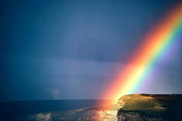 Consciousness is Like a Rainbow — Range of Awareness