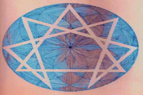 The Enneagram Personality Profile Cognitive Science Tool